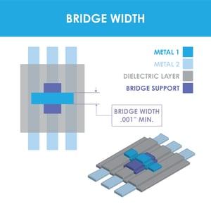 Build-to-Print eBook Graphics_d21