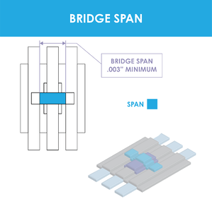 Build-to-Print eBook Graphics_d23