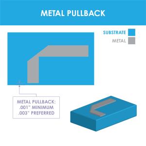Build-to-Print eBook Graphics_d4-2