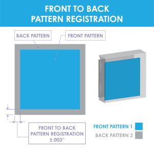 Build-to-Print eBook Graphics_d7-1