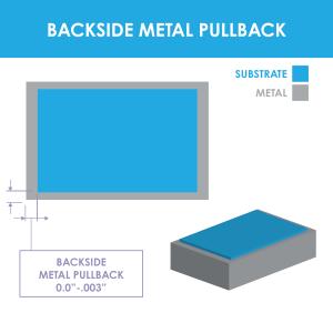 Build-to-Print eBook Graphics_d8-1