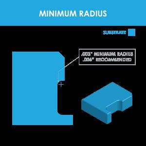Knowles Minimum Radius Table Image