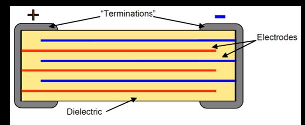 MLCC drawing capacitor post