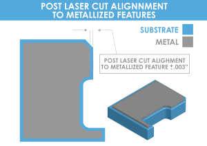Post Laser Cut Alignment table image