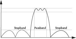 typical_bandpass