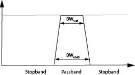shape_factor_diagram