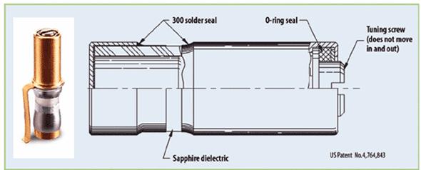 Trimmer Capacitor Figure 1
